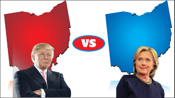 why does ohio pick the president