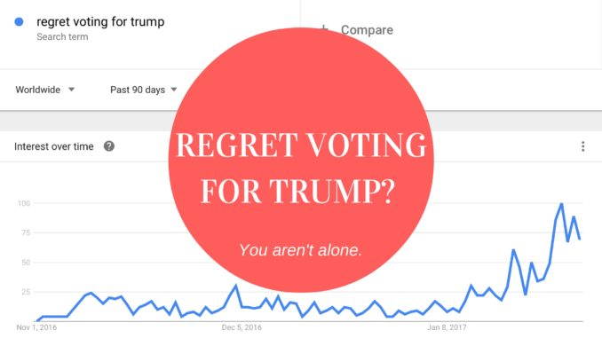 regret voting for donald trump